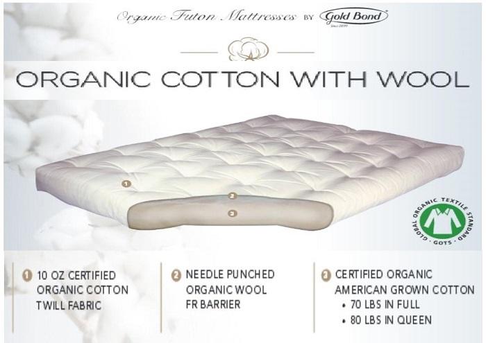Pure Organic Cotton