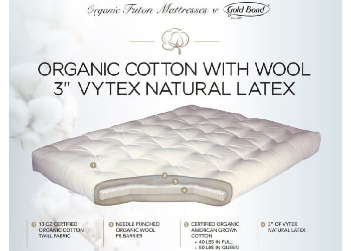 Natural Latex With Organic Cotton And Wool